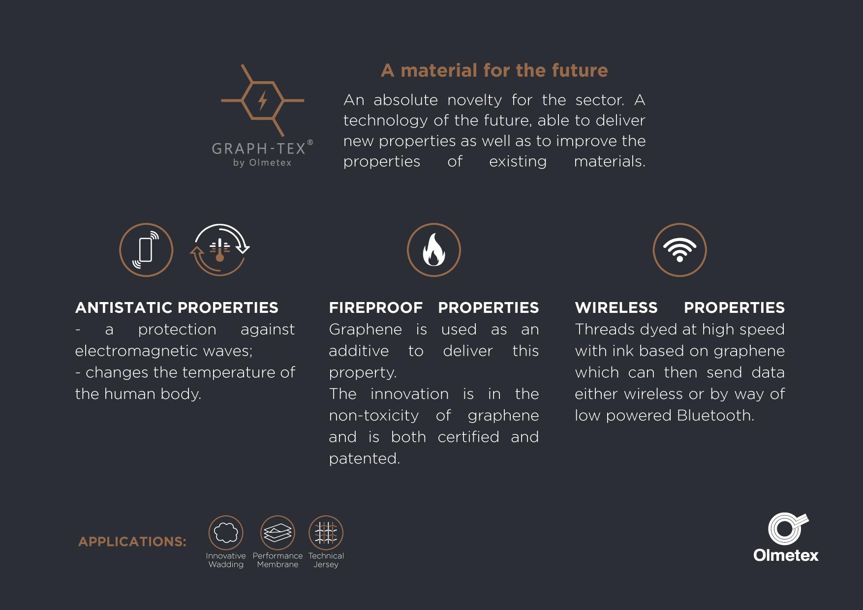 GRAPH-TEX Il materiale del futuro